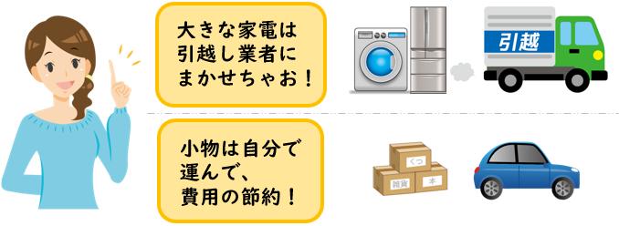 引越しで冷蔵庫や洗濯機だけを輸送する方法と料金が安い引越し業者の探し方